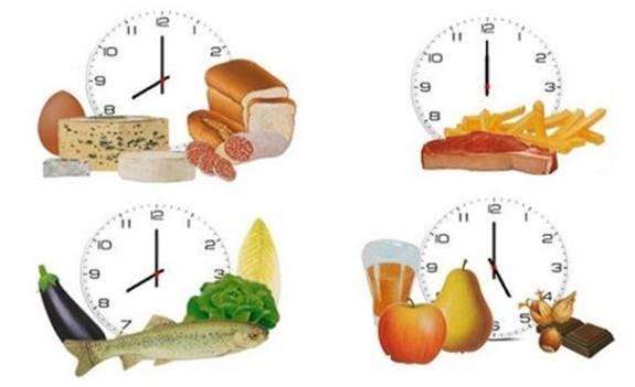 kako smrsati ishranom